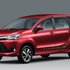 Aksesoris Grand New Avanza 2018 Toyota Yaris 2017 Trd Parts Malaysia Photos