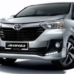 Grand New Avanza Terbaru Accessories Toyota Malaysia Photos