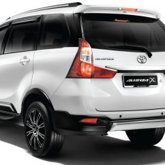 Harga All New Avanza Veloz 2019 Kijang Innova Vs Fortuner Gm Cover Tank Luxury Black Referensi