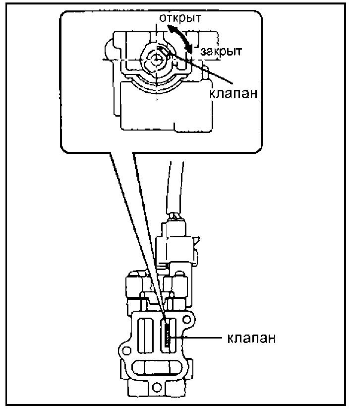 Проверка клапана ХХ 1JZ-GE, 1G-FE с 08.1998 г