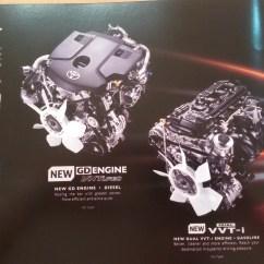 Spesifikasi All New Kijang Innova Diesel Logo Grand Avanza The Legend Reborn Mobil Toyota