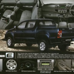New Venturer Vs Innova Perbedaan Grand Avanza Dan Xenia Harga Toyota Hilux Double Cabin | Autos Post