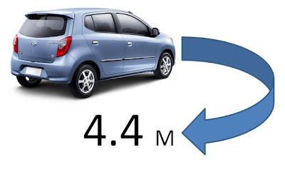 ukuran velg all new yaris trd kijang innova olx spesifikasi interior dan eksterior mobil toyota agya ...
