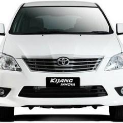 Harga Toyota All New Kijang Innova 2018 Camry Release Date Grand Gni 2011 Tampilan