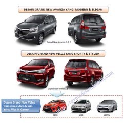 Grand New Veloz 1 5 Avanza 1.3 At Index Of Wp Content Uploads 2015 08 Desain Yang Modern Dan Elegan Sporty Stylish Terinspirasi Dari Yaris Vios