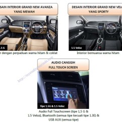 Grand New Avanza Warna Hitam The All Corolla Altis Index Of Wp Content Uploads 2015 08 Desain Interior Yang Mewah Veloz Sporty Audio Canggih Jpg