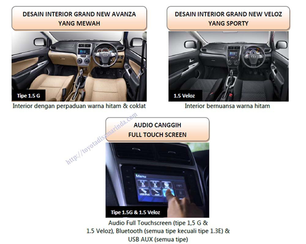 grand new veloz 1 5 all yaris trd sportivo index of wp content uploads 2015 08 desain interior avanza yang mewah sporty audio canggih jpg