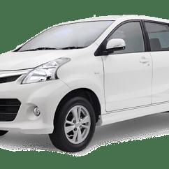 Grand New Avanza Veloz 1.5 Putih Kijang Innova V 2015 All Toyota Karanganyar 1 5