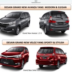 Grand New Toyota Avanza 2015 All Alphard Harga Di Makassar