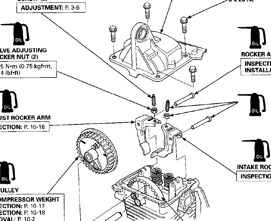 Honda Ex1000 Parts Diagram. Honda. Wiring Diagram Images