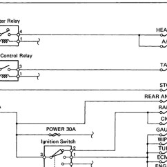 Winnebago Industries Wiring Diagrams Iron And Carbide Diagram Manuals | Autos Post