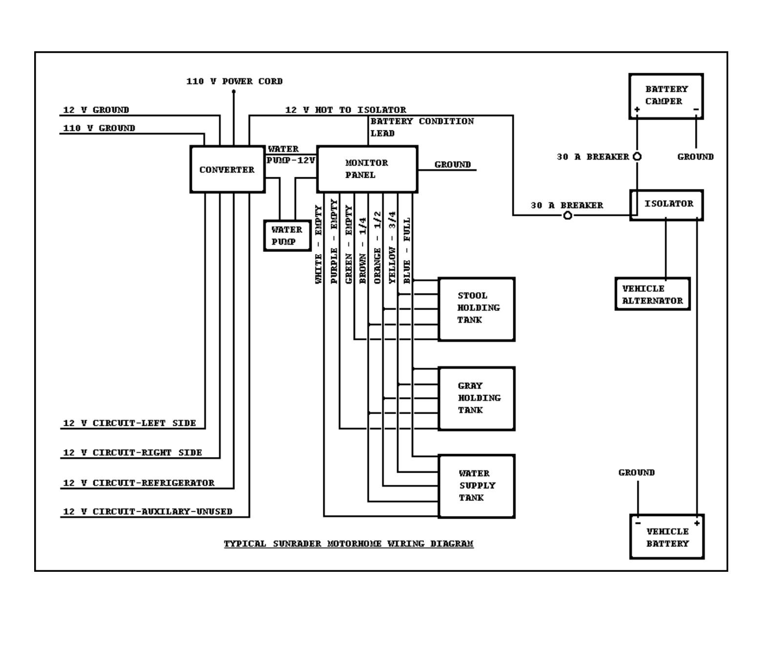 Wiring Manual PDF: 110 Volt Battery Isolator Wiring Diagram