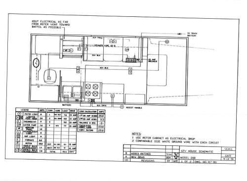 small resolution of dolphin wiring diagrams wiring diagram newdolphin motorhomes wiring diagrams wiring diagram for you dolphin wiring diagrams