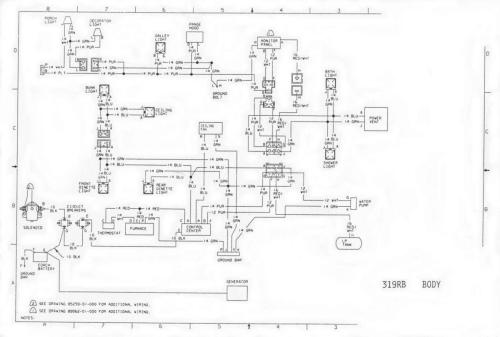 small resolution of 1986 winnebago wiring diagram wiring diagram review winnebago wiring diagram dash
