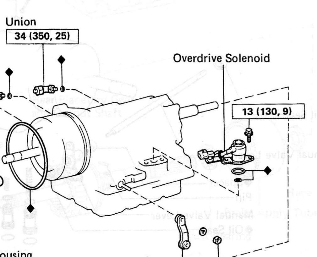 Auto Transmission Overhaul/rebuild Advice Needed (Solenoid