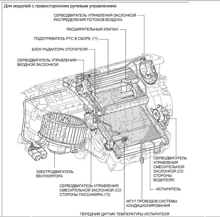 HELP!! auris 1ad ftv 2.0 d4d heater matrix location and