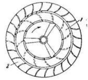 Рис. 11. Турбинная мешалка с направляющим аппаратом