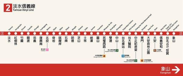 淡水信義線Red line – 臺北捷運出口TPMRTEXIT