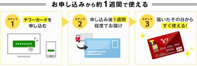 Yahoo! JAPANカード 発行スピード