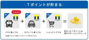 日本初!交通サービスでTポイントが貯まる