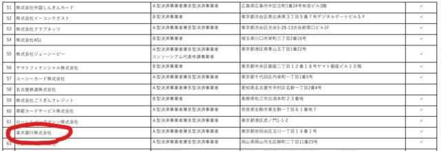 キャッシュレス・消費者還元事業 登録決済事業者リスト(775社)