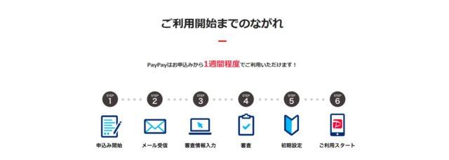 paypay申込みの流れ