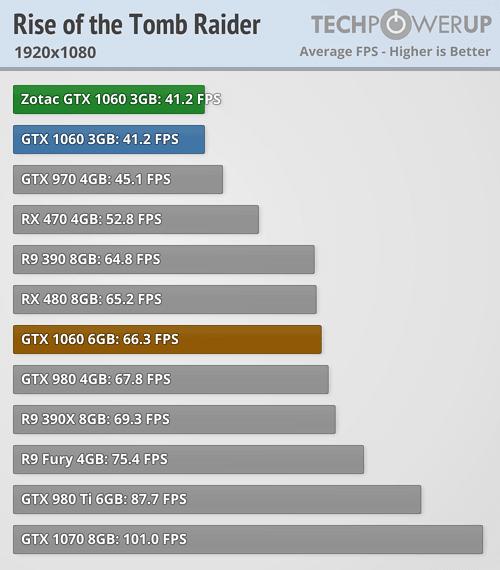 gtx 970 vs gtx