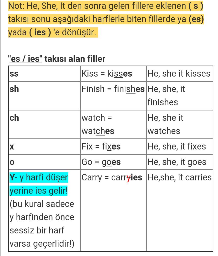 -s -es -ies eklerini kısaca özetler misiniz. ya örneğin geniş zaman cümle kuracağım bunda neye hangi - Eodev.com