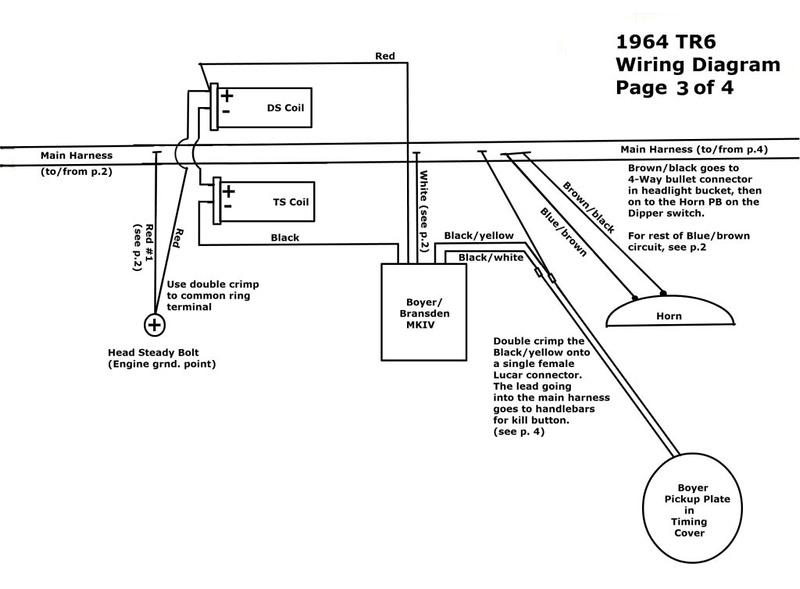 John Deere Cx Gator Wiring Diagram John Deere M665 Wiring