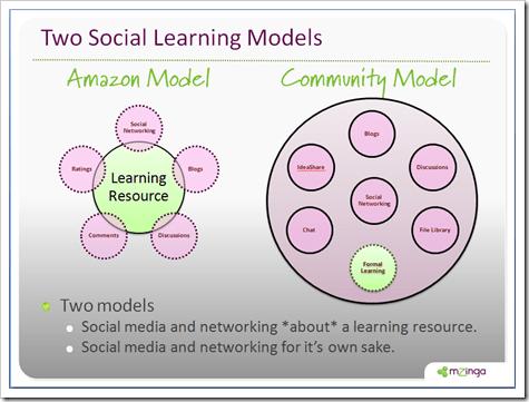 mzinga-social-learning-models_thumb[4]