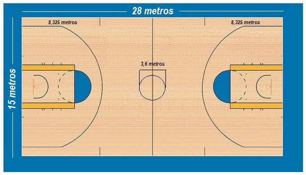 A quadra oficial de Basquetebol mede 28 metros de comprimento por 15 metros de Largura