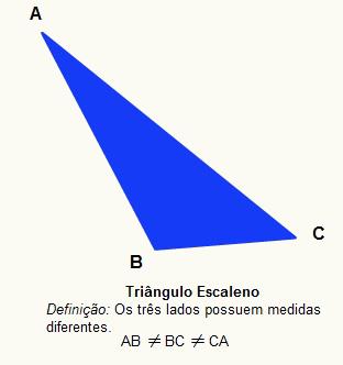 http://alunosonline.uol.com.br/upload/conteudo/images/triangulo-escaleno.jpg
