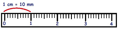 Na régua vemos claramente que 1 cm é igual a 10 mm