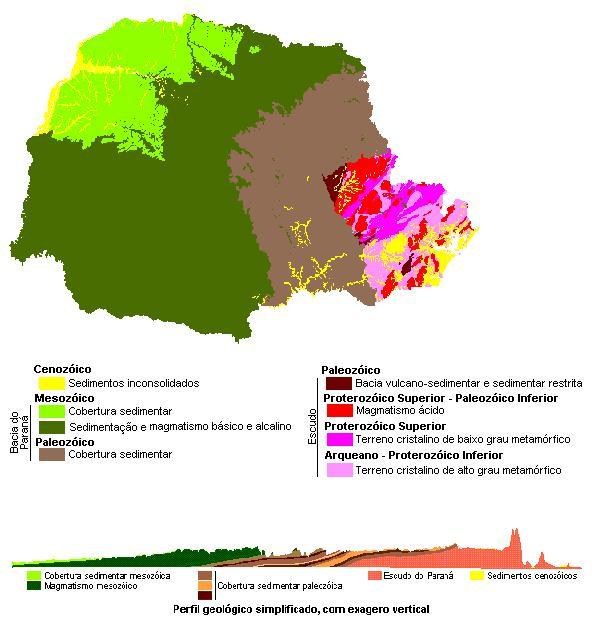 http://www.trabalhosescolares.net/img/perfil_geologico_simplificado.jpg