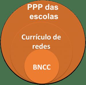 bncc-base-nacional-comum-curricular