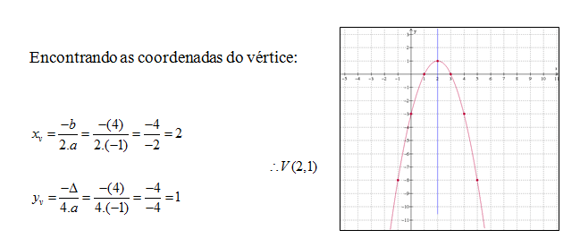 https://i0.wp.com/centraldefavoritos.com.br/wp-content/uploads/2017/03/coordenadas.png?resize=649%2C276