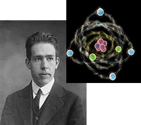 Modelo de Rutherford-Bohr para o átomo
