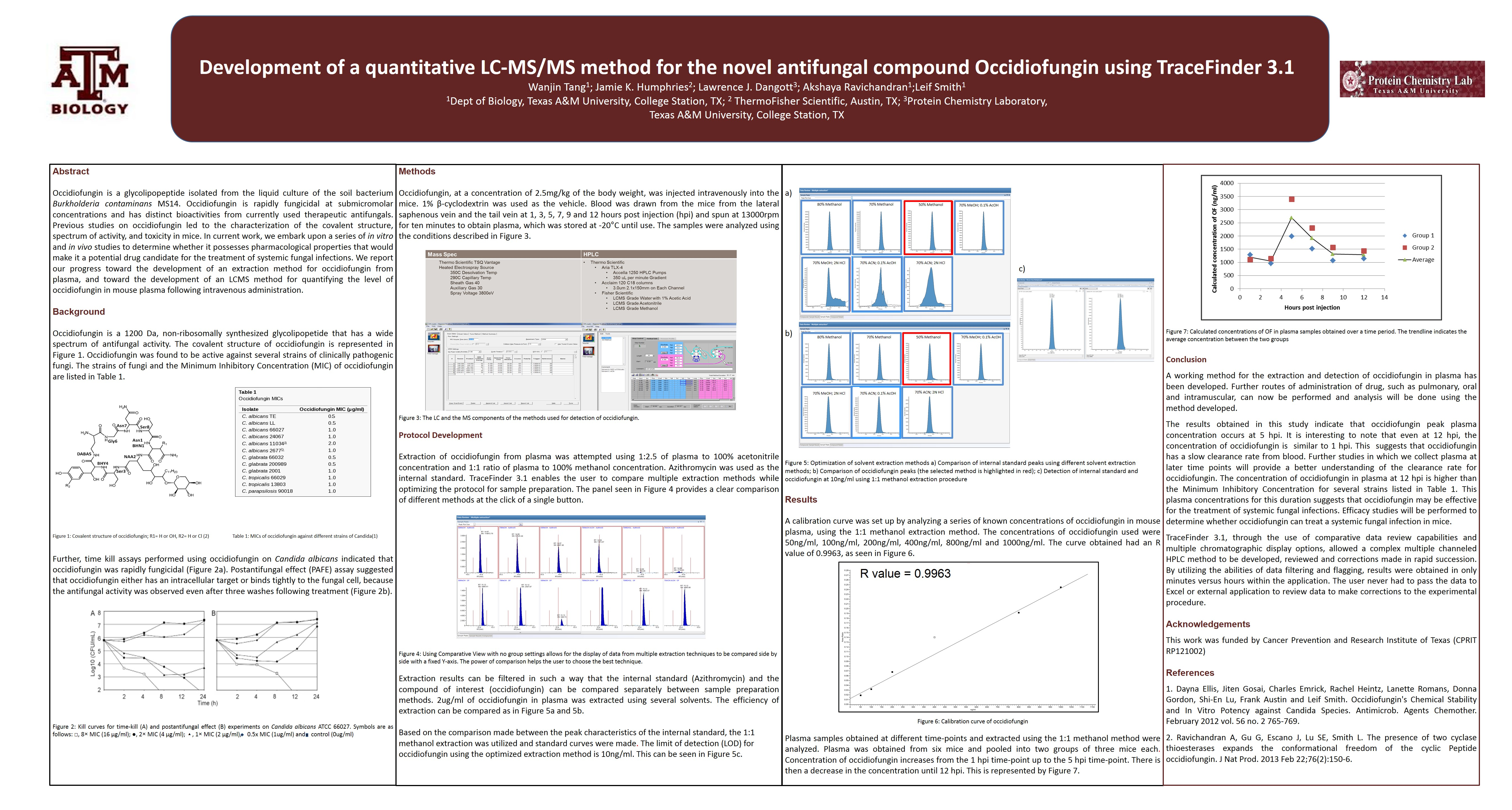 Peptide Quan Asms Poster With Texas A Amp M Dept Of