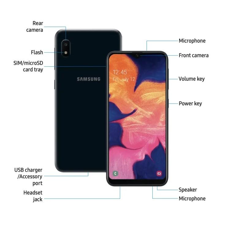 Samsung Galaxy A10e Layout