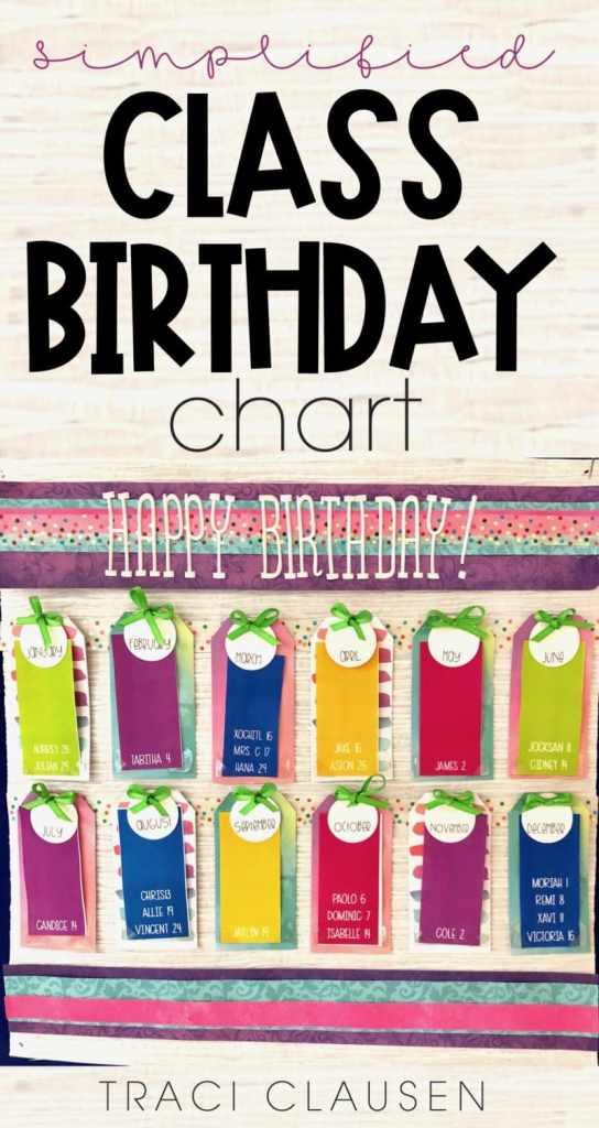 student birthday chart