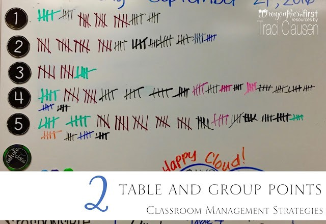 class points, classroom management - engagingteaching.com