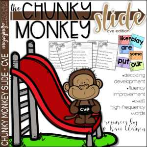 Chunky Monkey CVE Cover