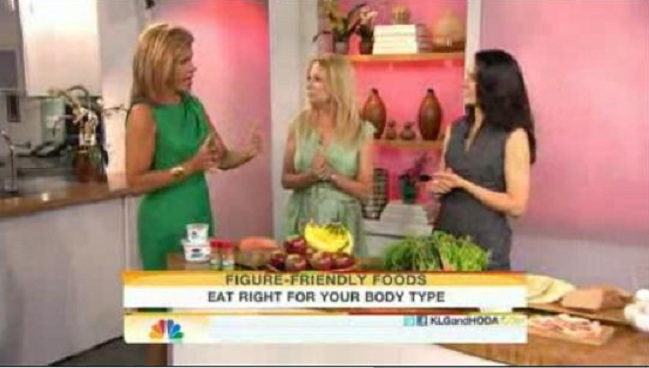 Foods For Your Body Type: Apple, Pear, Inverted Pyramid & Hourglass