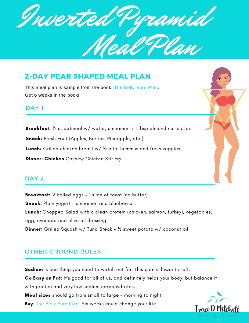 inverted Pyramid Triangle Body Type Meal Plan
