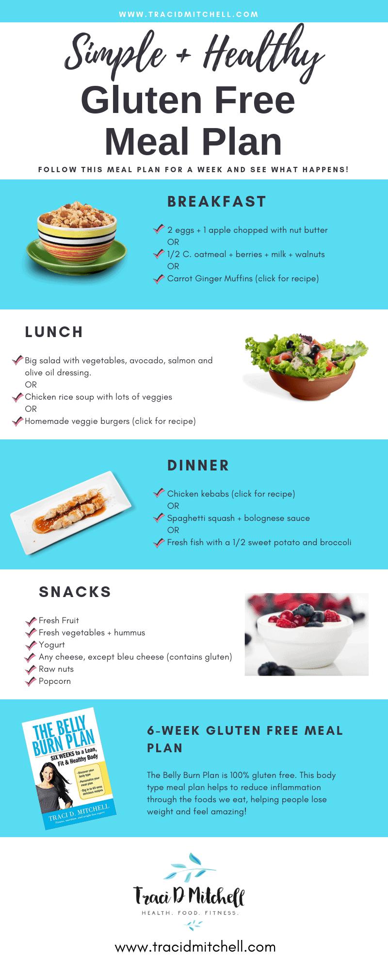beginner gluten free diet plan