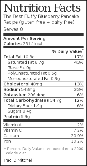 Nutrition label for The Best Fluffy Blueberry Pancake Recipe (gluten free + dairy free)