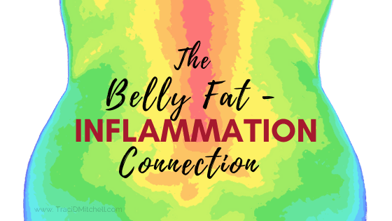 Belly Fat Inflammation