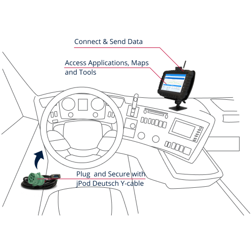 tablet on dashboard