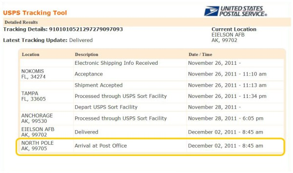 USPS Tracking Number Format and How It Looks Like 2018