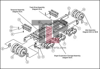 Wiring Diagram For Caterpillar 277b Caterpillar 277B Specs